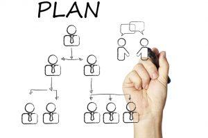 Organisation en entreprise