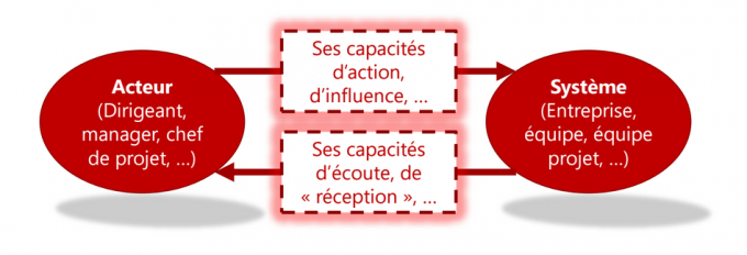 approche-systemique2